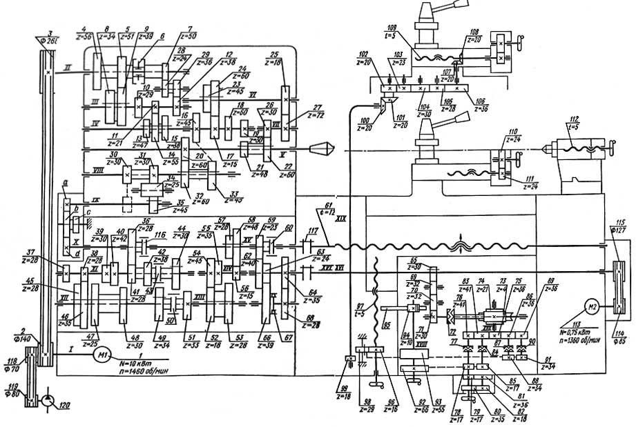 Схема кинематическая токарно-винторезного станка 06К20, 06К20М, 06К20Г, 06К20Ф1