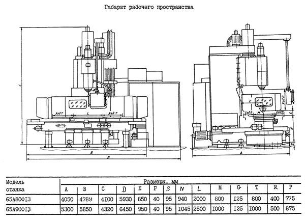 65А80 Габаритные размеры рабочего пространства бесконсольного фрезерного станка с крестовым столом