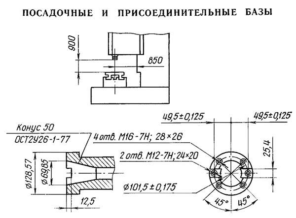 65А80 Посадочные и присоединительные базы фрезерного станка 65А80